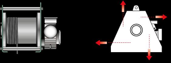 TEC - Sortie droite des câbles